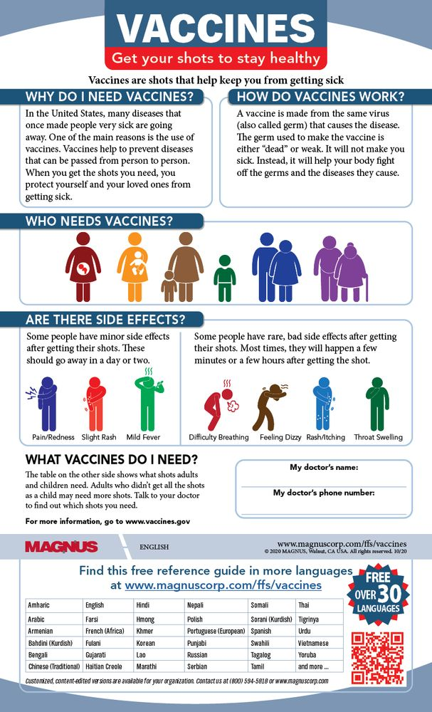 Vaccine Reference Guide